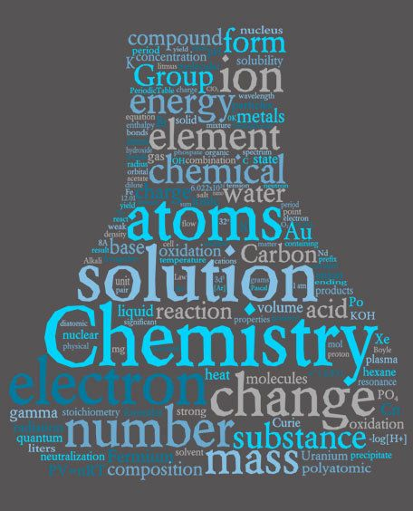 get ready for back to school with our chemistry word cloud t shirt