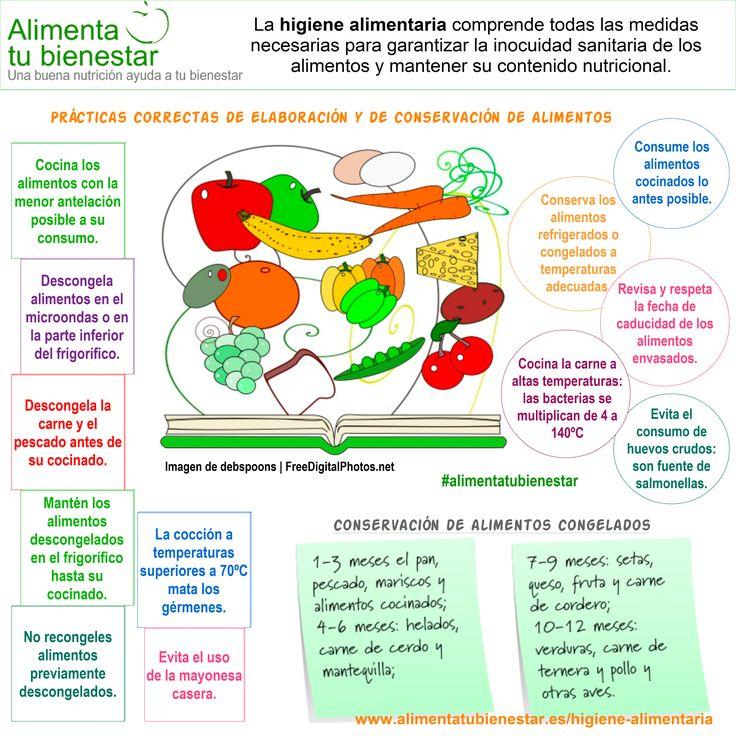 Pautas de higiene alimentaria en el hogar for Higiene y manipulacion de alimentos pdf