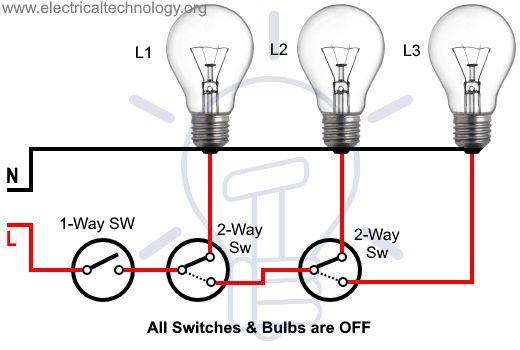 godown wiring diagram