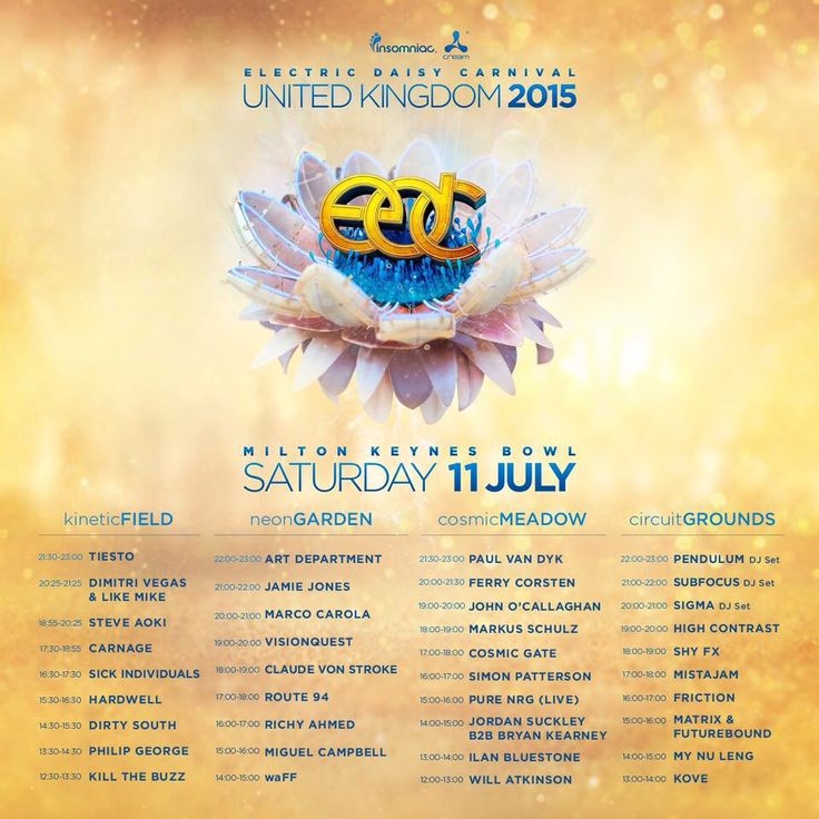 Lineup for EDC UK 2015