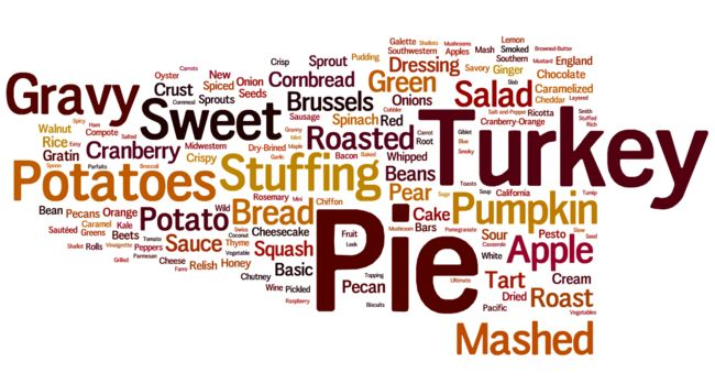 What's that you say? You want to read about all the big Thanksgiving trends this year, from all the top food magazines? You're in luck, friend! It's our annual round-up of T-Day trends!