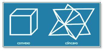 Grace Chisholm Young: Los poliedros regulares: Opinaba q' había que enseñar la geometría manipulando cuerpos geométricos en 3 dimensiones. De estos cuerpos hay 5 y sólo 5 que cumplen unas determinadas propiedades: Convexos: si tomo dos puntos dentro de ellos, el segmento que los une también está dentro. Se puede saber colocando una hoja sobre cualquier cara: si todo el cuerpo queda en un lado de la hoja, es convexo.
