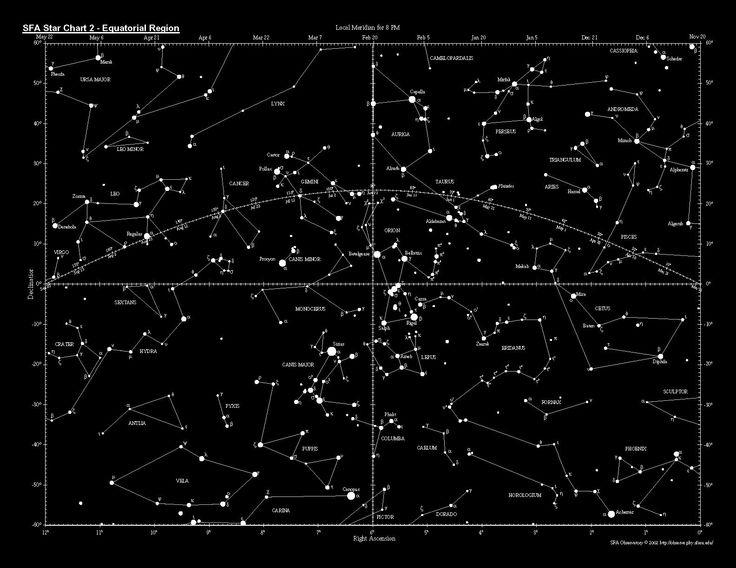 Star Charts | Sfa Star Charts | Stars Etc. | Pinterest