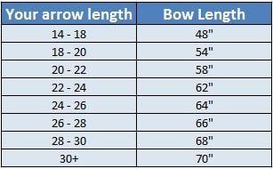 bow length