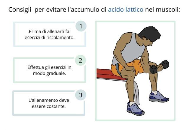 acido lattico  #allenamento  e performance nello #sport  #PersonalTrainer #Bologna   #palestra   #sport  #endurance #dimagrimento #muscoli