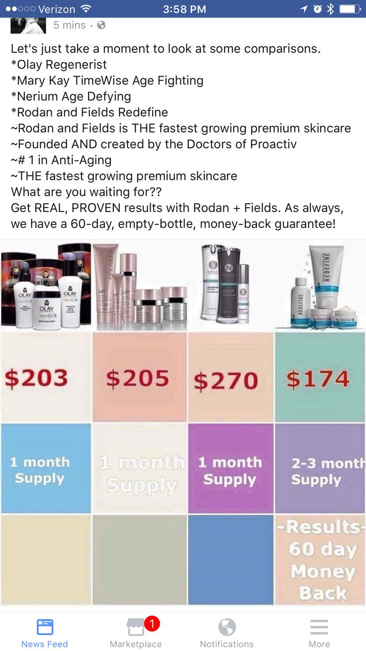 Price comparison. Rodan + Fields