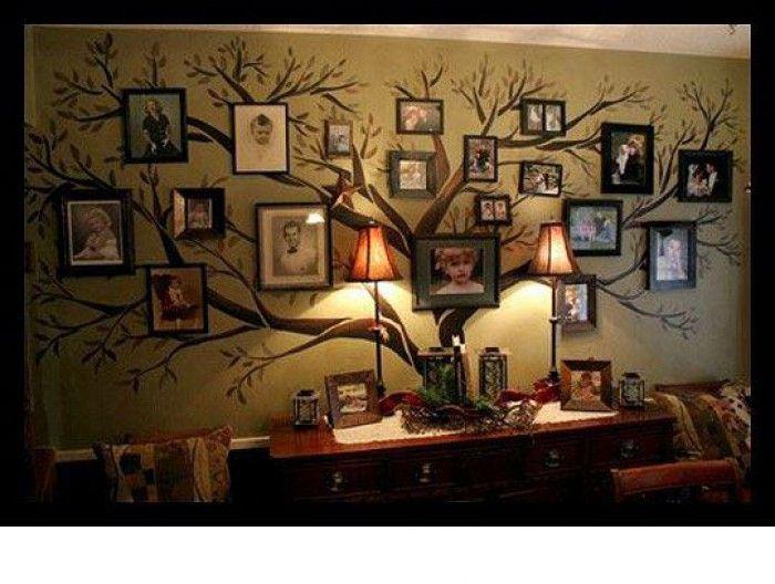 Eigen stamboom met foto's aan de muur