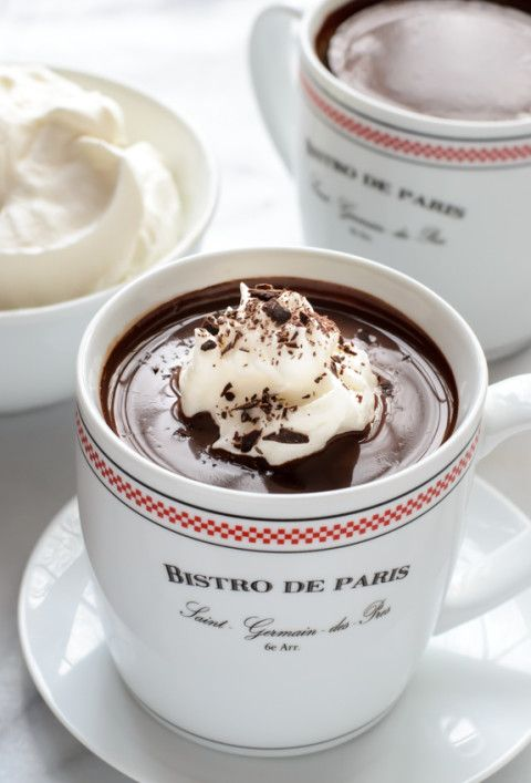 French Hot Chocolate. Classic dark European-style hot chocolate Sub the powdered sugar with powdered erythritol