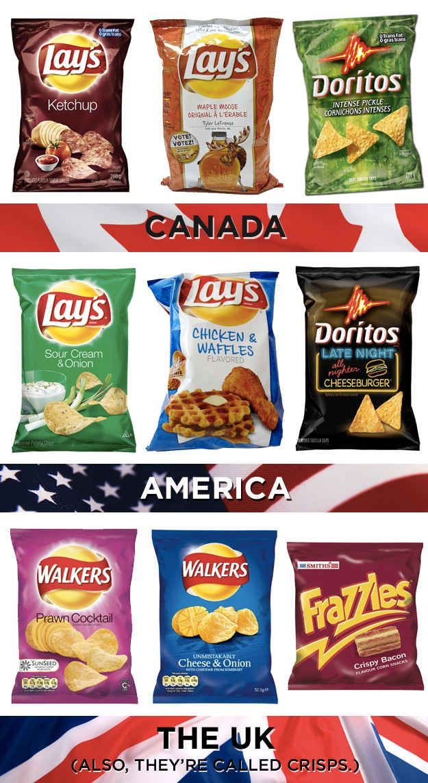 Chip flavors: | 19 Things America, Canada, And The U.K. Cannot Agree On