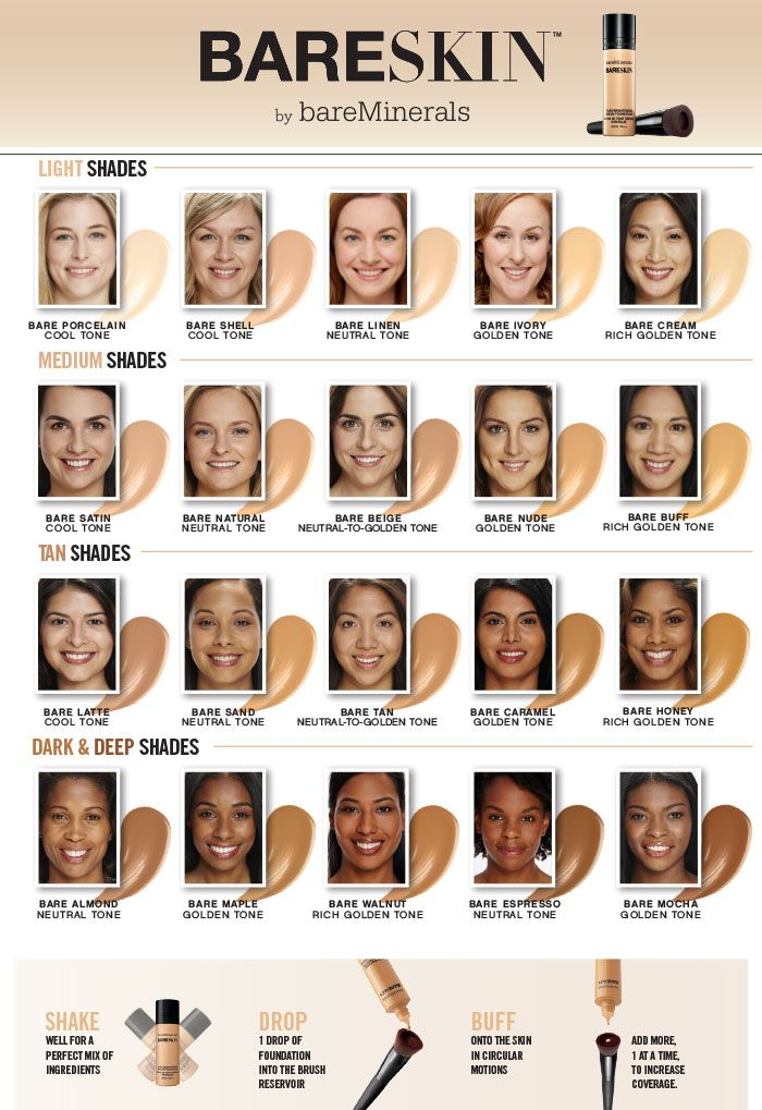 Find Your Perfect Foundation: Bare Skin by BareMinerals