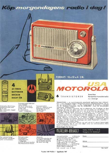 Pictures Of Radios In The Past And When They Were Made 43