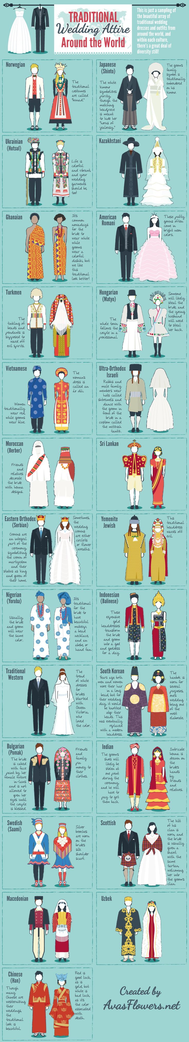 Cool Wedding Dresses Traditional wedding attire around the world  - Matador Network... Check more at http://24store.cf/fashion/wedding-dresses-traditional-wedding-attire-around-the-world-infographic-matador-network/