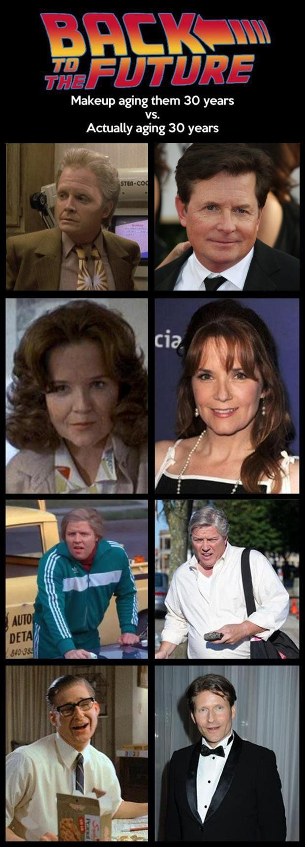 The Back to the Future cast has aged better than expected
