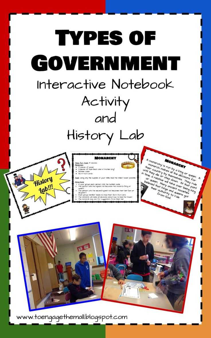 Kids love glue, scissors and engagement. why not combine this love with learning about the types of government around the world? This mini unit focuses on the four basic government systems: monarchy, dictatorship, democracy, and republic. Students will complete a note taking activity with a notebook foldable and then experience each form of government in a History Lab! A History Lab is a hands on activity that allows students to experience history and not just read about it!