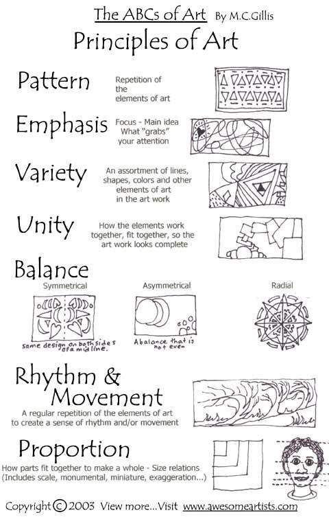 best art concepts images art elements art  click the link to the full 25 pages pdf file the abcs of art