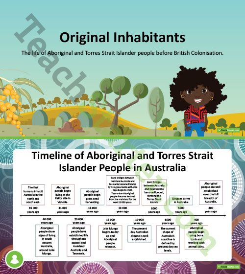 Teaching Resource: A 43 slide editable PowerPoint presentation to use when teaching students about the original inhabitants of Australia.