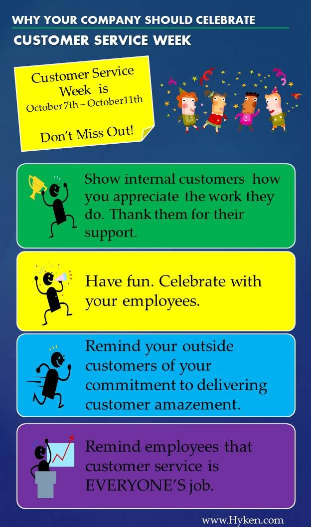 21 Days Until Customer Service Week Here Is Why Your Office Should Pare