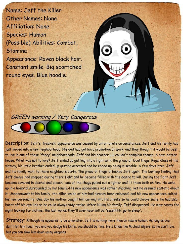 Jeff the killer (the ALL original) Creepypasta profiles
