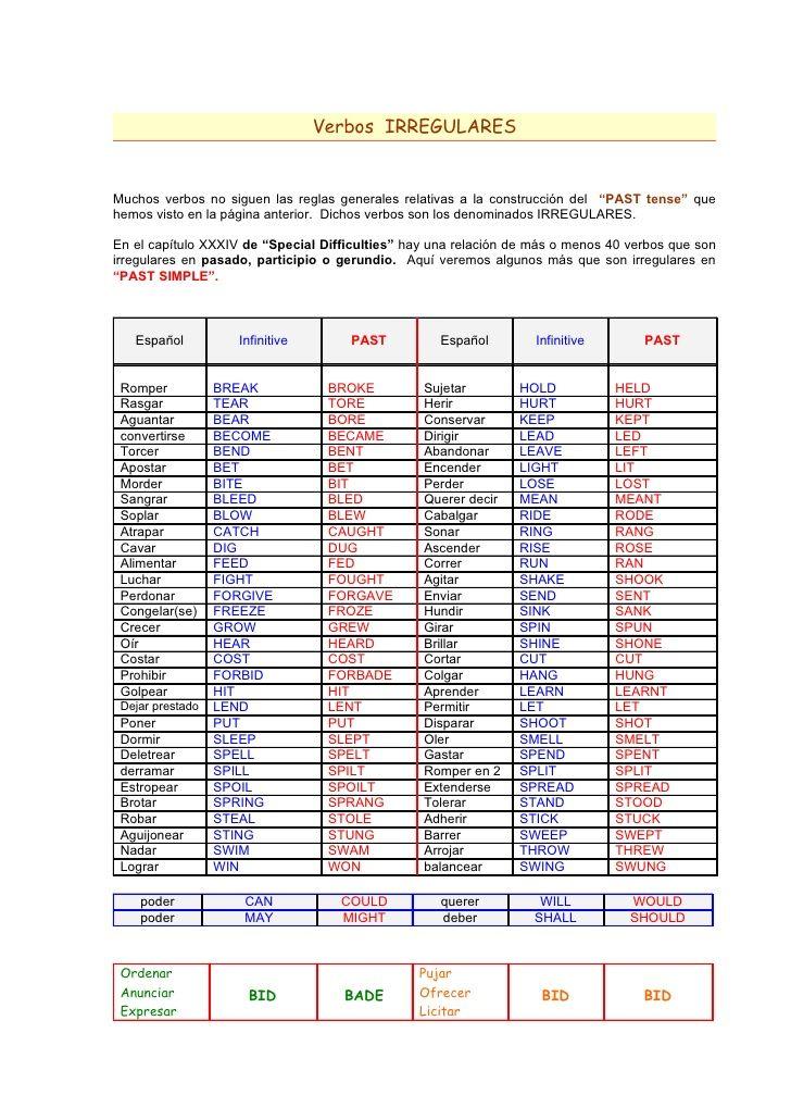 lista de verbos irregulares español y traducidos al invles y al frances - Buscar con Google