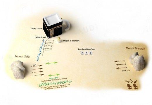 Umrah 2014 Guide