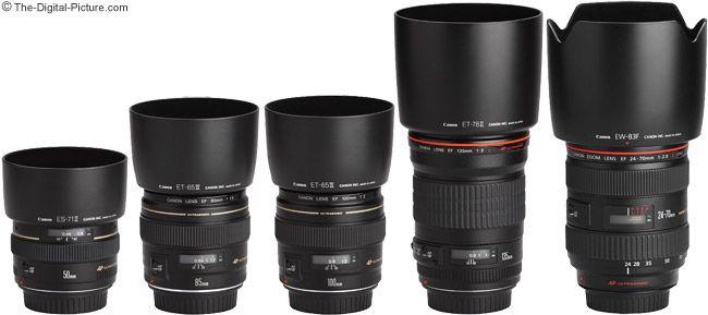 Canon EF 50mm f/1.4 USM Lens Comparison with Hoods