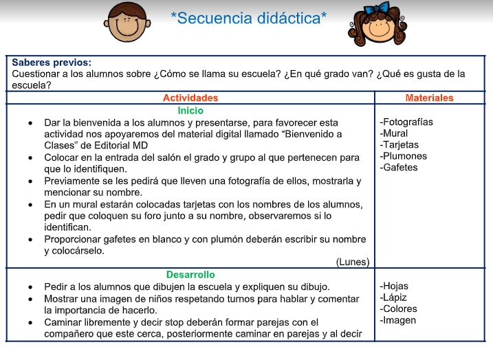 ejemplo de planeacion de preescolar   Programa de