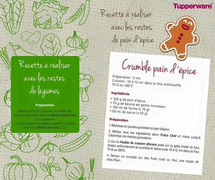 1000 images about recette tupperware on pinterest. Black Bedroom Furniture Sets. Home Design Ideas