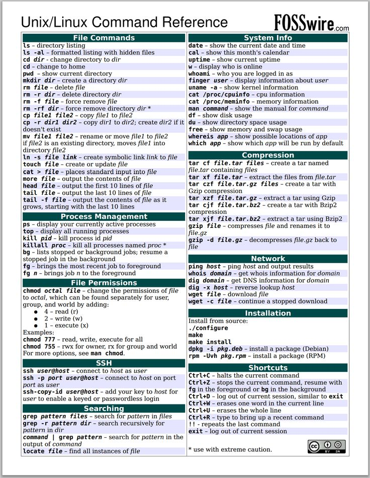unix/linux command reference