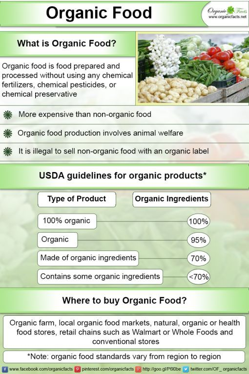 The health benefits of organic food are more perceived than real. However, the public opinion that organic food is healthier than conventional food is quite strong and is the sole reason for about 30% growth in the organic food industry since the past 5-6 years. Organic Facts is a strong proponent of organic food; however, the website believes in putting across the facts right to its visitors. There is little scientific evidence to prove that organic food is better in quality than…