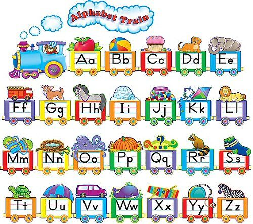 Alphabet Train Classroom Decoration