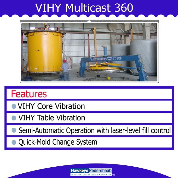 VIHY Multicast 360 - http://www.ahct.in/vihy-multicast-360/