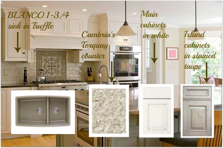 This kitchen color palette that I curated in 2013 is still very popular...especially that BLANCO truffle sink!