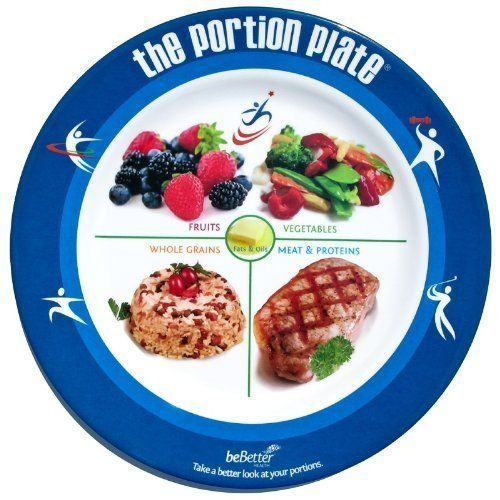 The Adult Portion Plate - Food By Portion Plate {Pp00001} 100% Melamine,