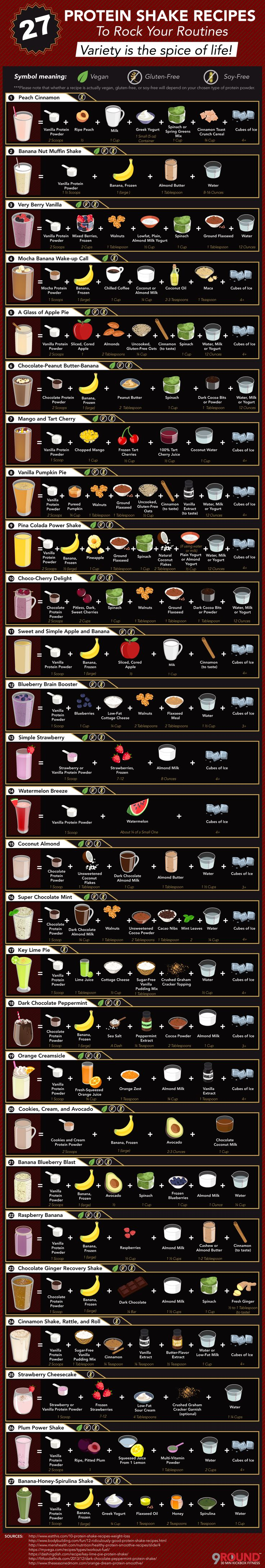 Protein Shake Recipes to Rock Your Routines | 9round.com #Infographic…