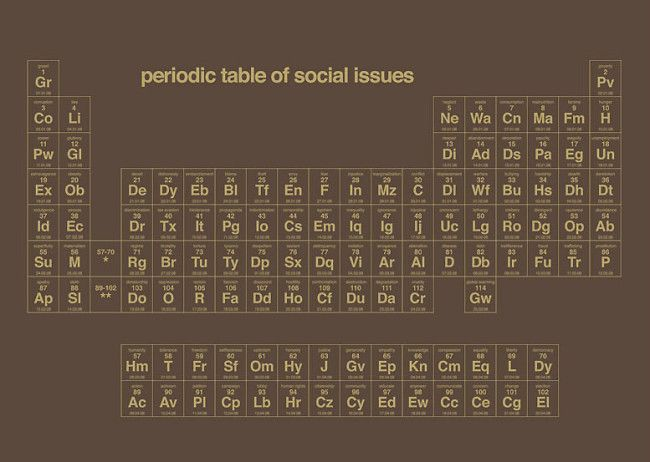 Periodic Table of Social Issues screen print by Dorothy