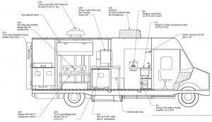 Truck Contruction Layout