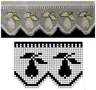Riscos e Gráficos de crochet: Gráficos de crochê