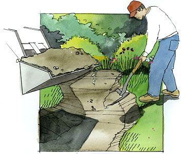 Garden Project -- How to Create a Dry Creek from BHG.com . . . STEP 1 . . . After determining the size and shape of the dry stream bed, excavate 12-15 inches of soil. This can be done with a backhoe or a shovel.