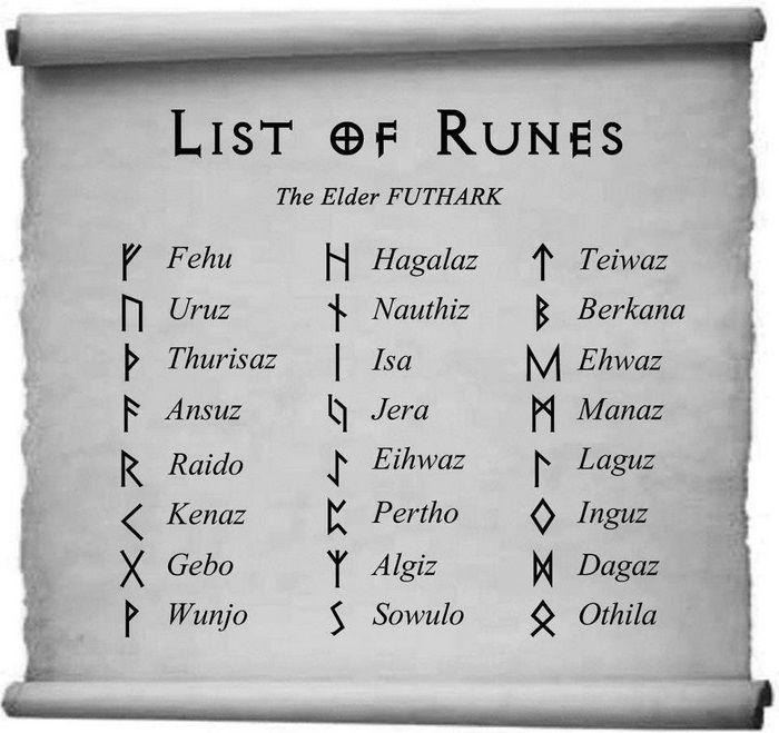 Symbole bedeutung liste