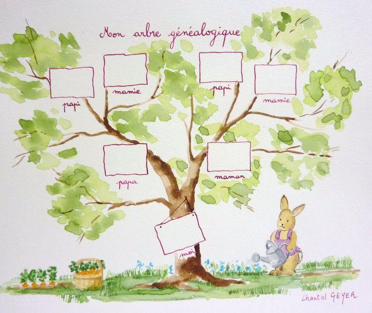 les 25 meilleures id es de la cat gorie arbre g n alogique sur pinterest projets d 39 arbre. Black Bedroom Furniture Sets. Home Design Ideas