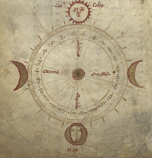 From the Medieval Manuscripts blog post 'Guess the Manuscript IX'