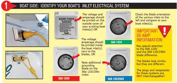 51 best images about boat electrical on pinterest