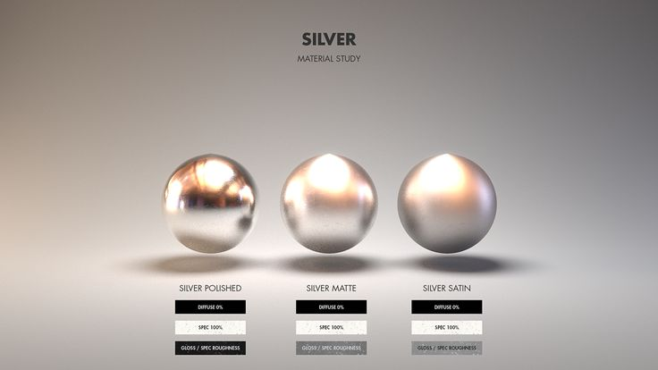Material Studies: Metals on Behance