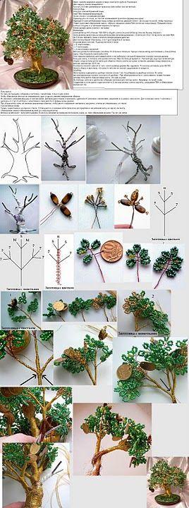 Beads tree tutorial