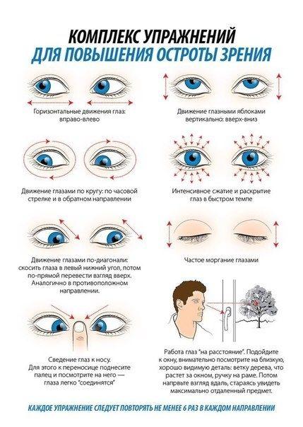 Комплекс упражнений для повышения остроты зрения 0