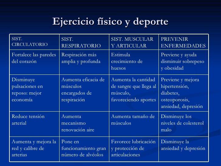 Ejercicio Físico y deporte