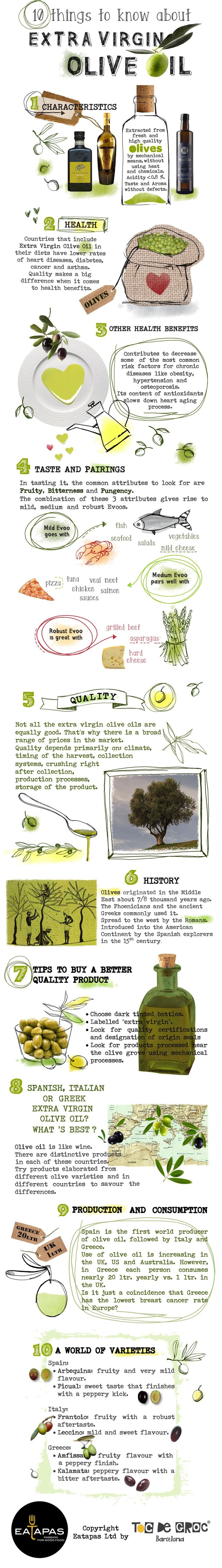 10 Surprising facts about Virgin Olive Oil
