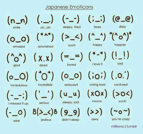 Cute emoticons. My husband and I use a few of these a lot. ^_^