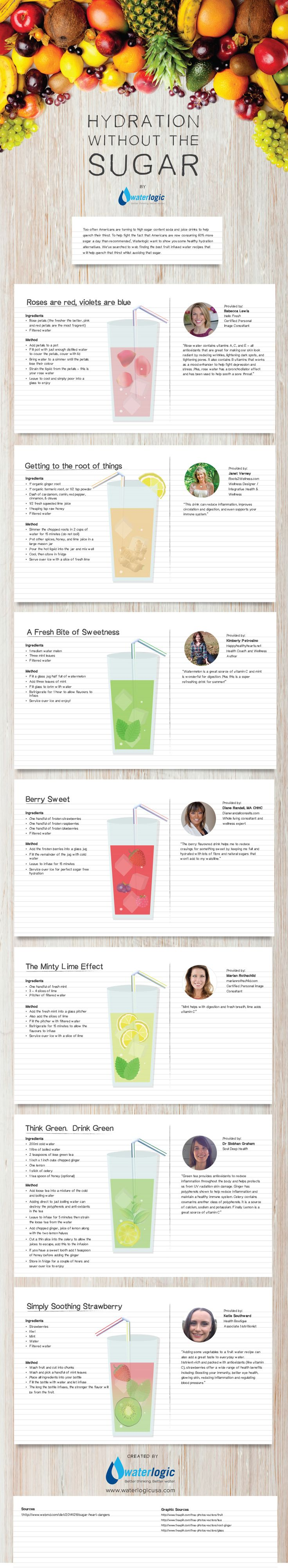 Too often we turn to high sugar content soda and juice drinks to help hydrate us and quench our thirst, especially during these summer months. Thanks to some experts in the field of health and nutrition, Waterlogic has compiled a list of healthy hydration alternatives, our best fruit infused water recipes that will help quench that thirst while avoiding sugar during these sizzling summer months // dropbottle.co