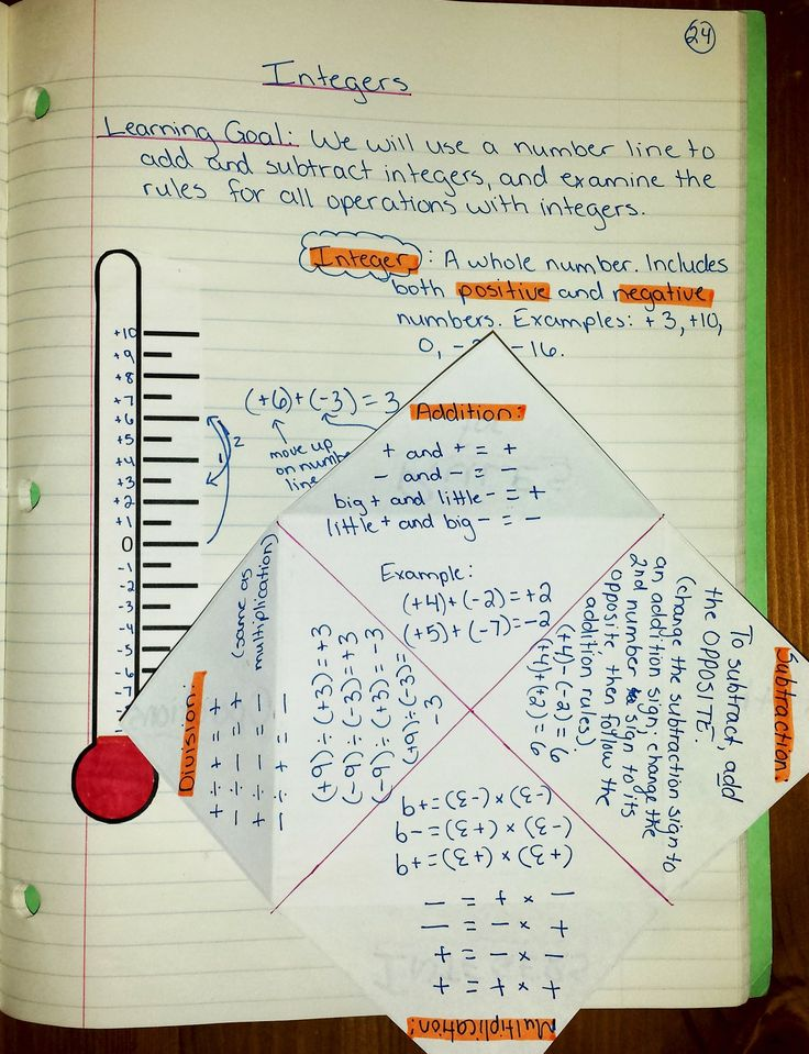 Interactive notebook idea for Operations with Integers - Math Journal 2.